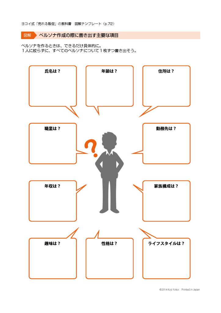 ヨコイ式「売れる販促の教科書」基礎編