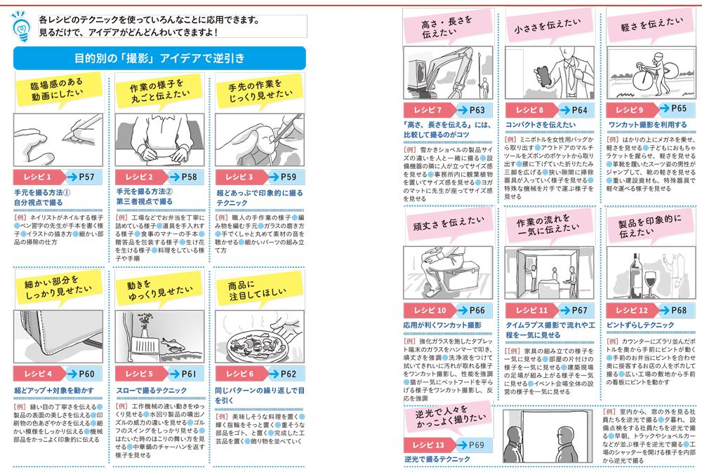 iPhoneで作ろうビジネス動画の教科書04